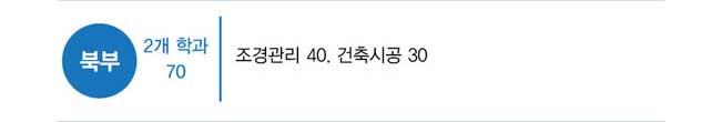 정규과정 주간6개월 북부