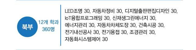 정규과정 야간6개월 북부